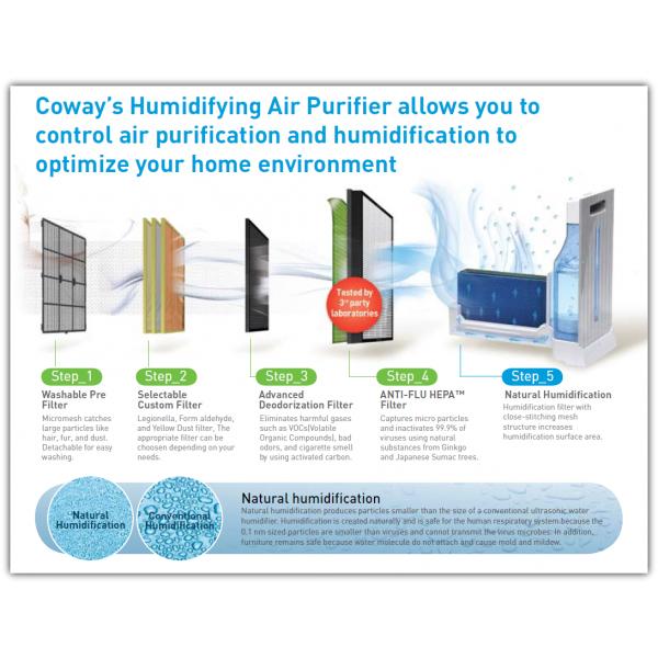 Máy lọc không khí và tạo ẩm tự nhiên,máy lọc không khí,máy tạo ẩm tự nhiên